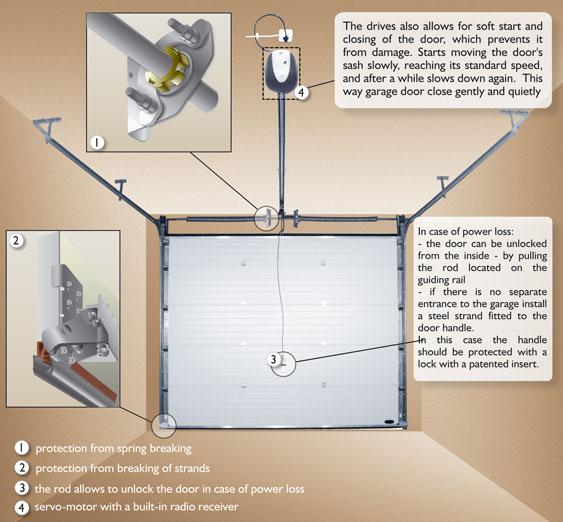 vente et pose de portes de garage sectionnelles en lorraine et alsace. Black Bedroom Furniture Sets. Home Design Ideas
