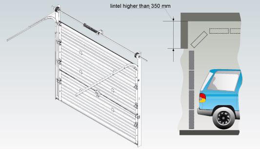 Vente et pose de portes de garage sectionnelles en lorraine et alsace - Hauteur porte de garage standard ...
