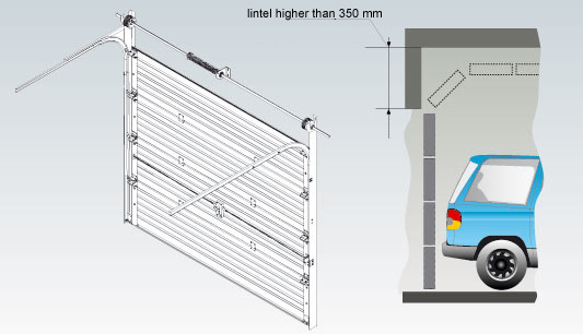 Vente et pose de portes de garage sectionnelles en - Porte de garage sectionnelle non motorisee ...